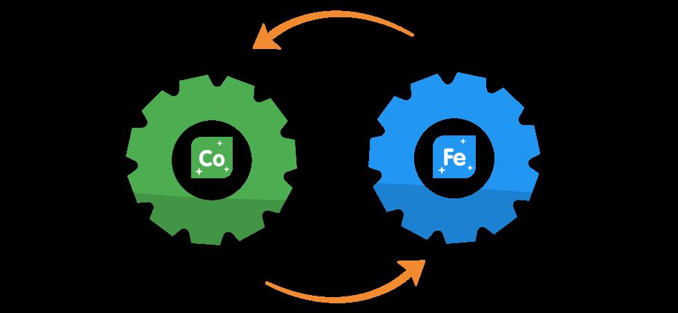 integracion-co-fe